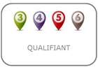 qualifiant- 3 4 5 6